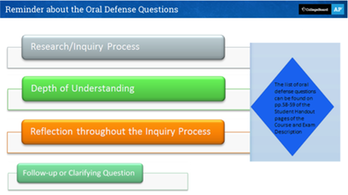 AP Research Oral Defense Questions