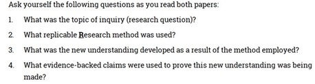 Prompts for Assessing Sample Papers