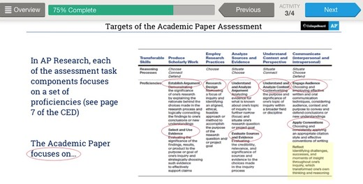 Targets of the Academic Paper Assessment